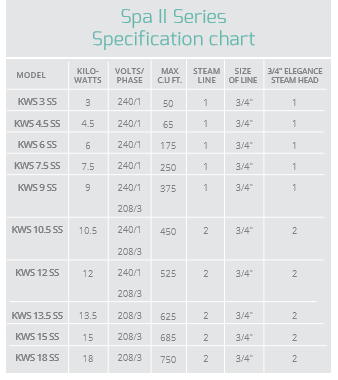3 Phase Generator Sizing Chart additionally 3 Phase Motor Power Calculation Formula in addition How To Calculate Suitable Capacitor Size For Power Factor Improvement furthermore Single Phase Motor Capacitor Sizing Chart also How To Calculate Suitable Capacitor Size For Power Factor Improvement. on how to calculate suitable capacitor size for power factor improvement